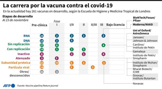 vacunas_desarrollo_0.jpg