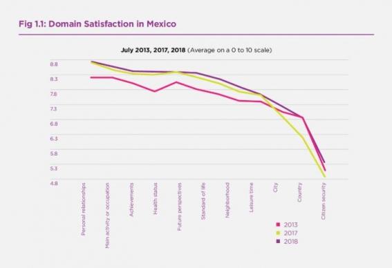 satisfaccion_en_mexico1__0.jpg