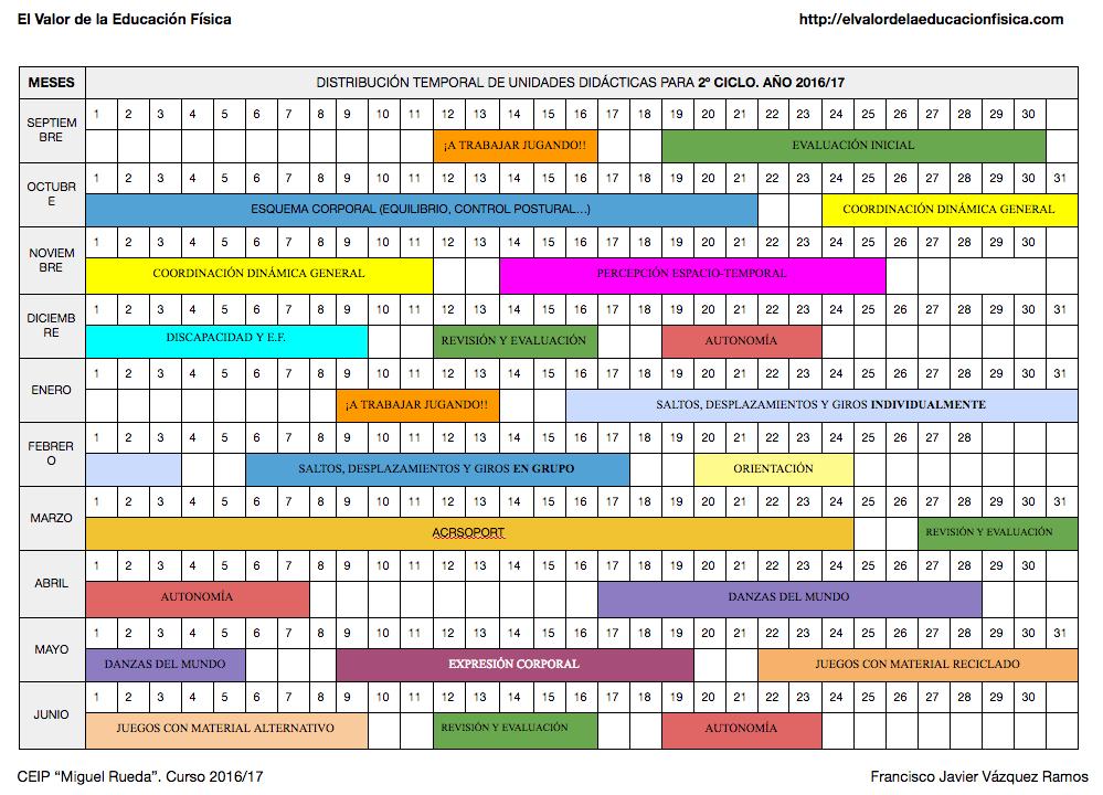 temporalizacion-y-planificacion-en-educacion-fisica-201617-segundo-ciclo