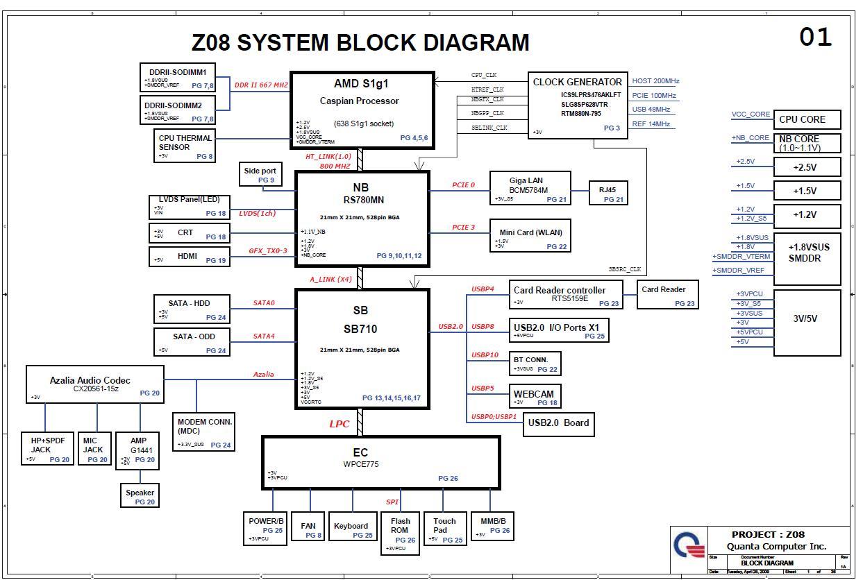 Schemat Gateway Nv42 Quanta Z08 Forum Elvikom