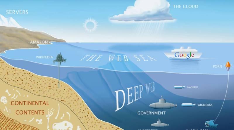 La Deep Web: ¿Qué es y cuántos niveles tiene?