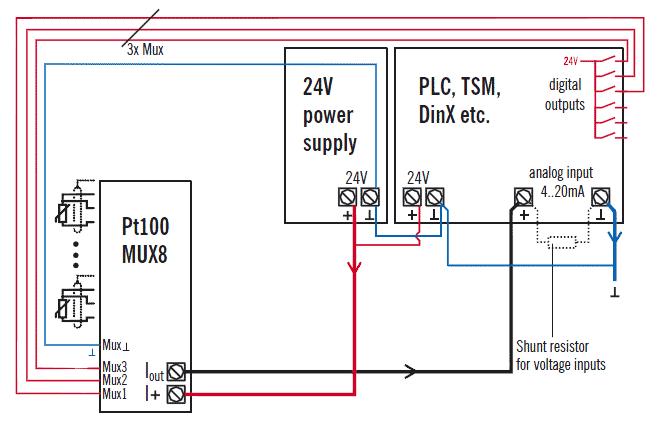 8 input rtd transducer / multiplexer pt100mux8  elzet80