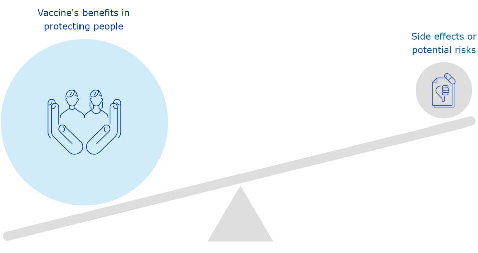 illustrazione del rischio-beneficio dei vaccini