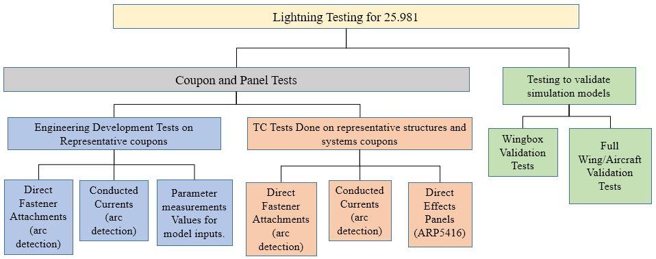 lightning-simulation-25.981-4