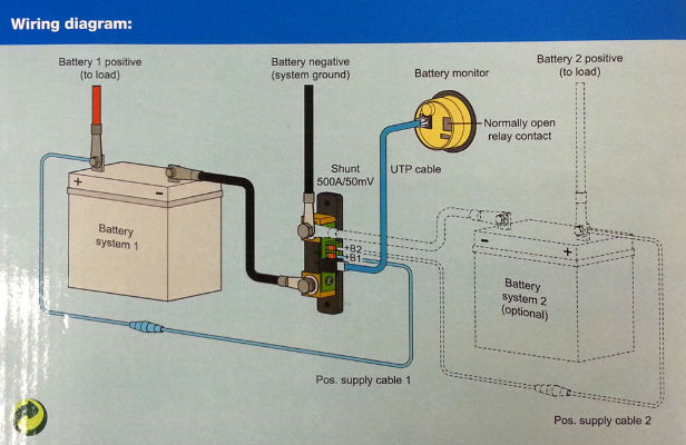 Victron Battery Monitor BMV702 (Dual Bank)  e Marine Systems