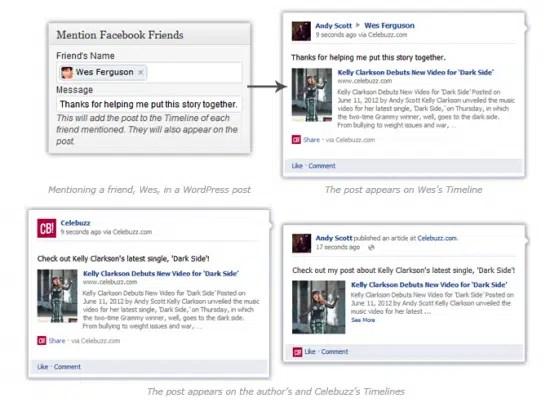 plugin-facebook-for-wordpress-mentions