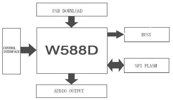 Image Result For Datasheet Hc Sr501