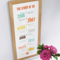 1000 Ideas About 10th Anniversary Gifts On Emasscraft Org