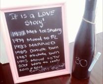 U003cinput Typehidden Prepossessing 30th Wedding Anniversary Gifts