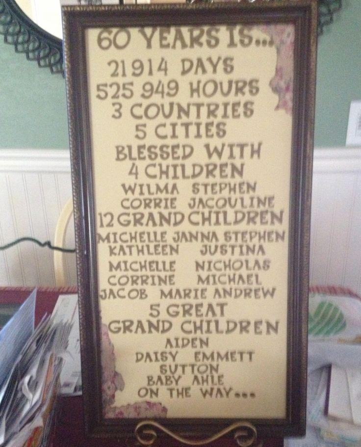 60th Wedding Anniversary Gift