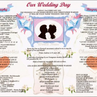 Our Wedding Day – Personalised Anniversary Gift Idea
