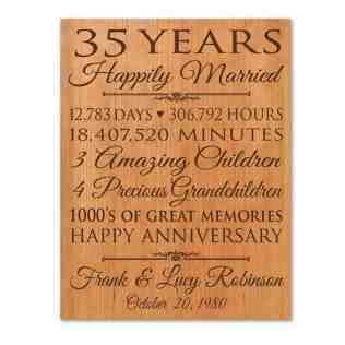35th Wedding Anniversary Gift Ideas For Parents …
