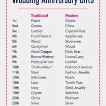 4th Wedding Anniversary Gift Ideas