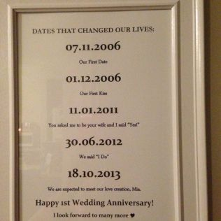 The Best 15 Year Wedding Anniversary Gift Guide Awesome Weddings