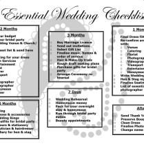 Wedding Structureprintable Wedding Planning Checklist