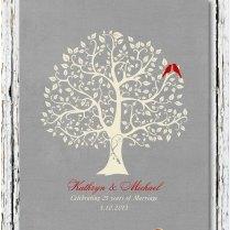 25 Year Wedding Anniversary Gifts 25th Wedding Anniversary Ideas