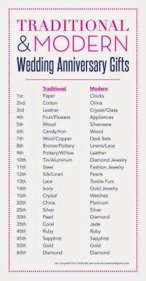 Amazing 2 Year Wedding Anniversary Gift 6 Wedding Anniversary