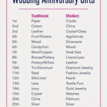 Amazing 2 Year Wedding Anniversary Gift 6 Wedding Anniversary