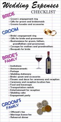 Indian Wedding Checklist For Bride Pdf