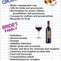 Indian Wedding Checklist For Bride Pdf
