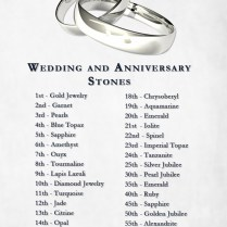 10 Year Wedding Anniversary Gift Ideas For Her