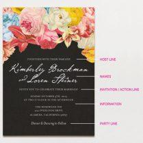 15 Creative & Traditional Wedding Invitation Wording Samples
