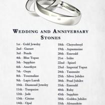 8 Year Wedding Anniversary Gift