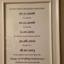 Gift For 5 Year Anniversary