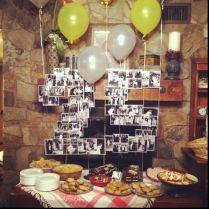 Ideas To Celebrate Wedding Anniversary