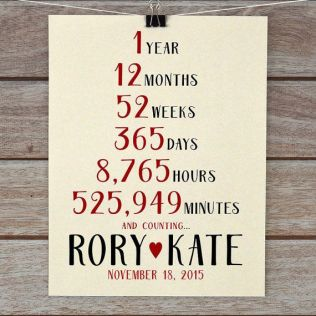 Spectacular 1 Year Wedding Anniversary Gift B80 In Images Gallery