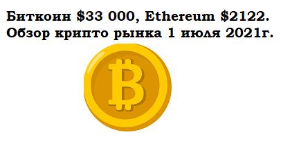 Обзор рынка 2021 1 июля