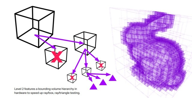 Imagination Ray Tracing level 2