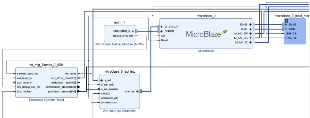 Embedded design with FPGAs: Implementation languages | iotosphere 2