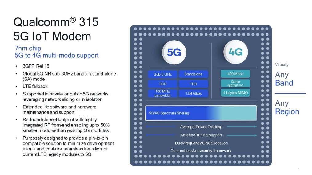 Qualcomm 315 5G IoT modem block diagram
