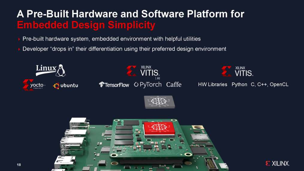 Xilinx pre-built hardware-software platform Kria SOM