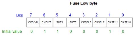 avr low fuse byte