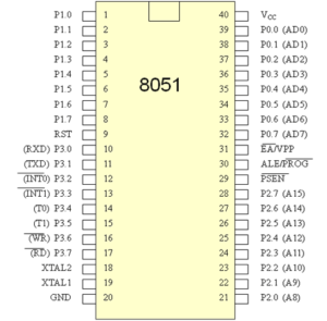 8051pins-300x295 8051 - Introduction