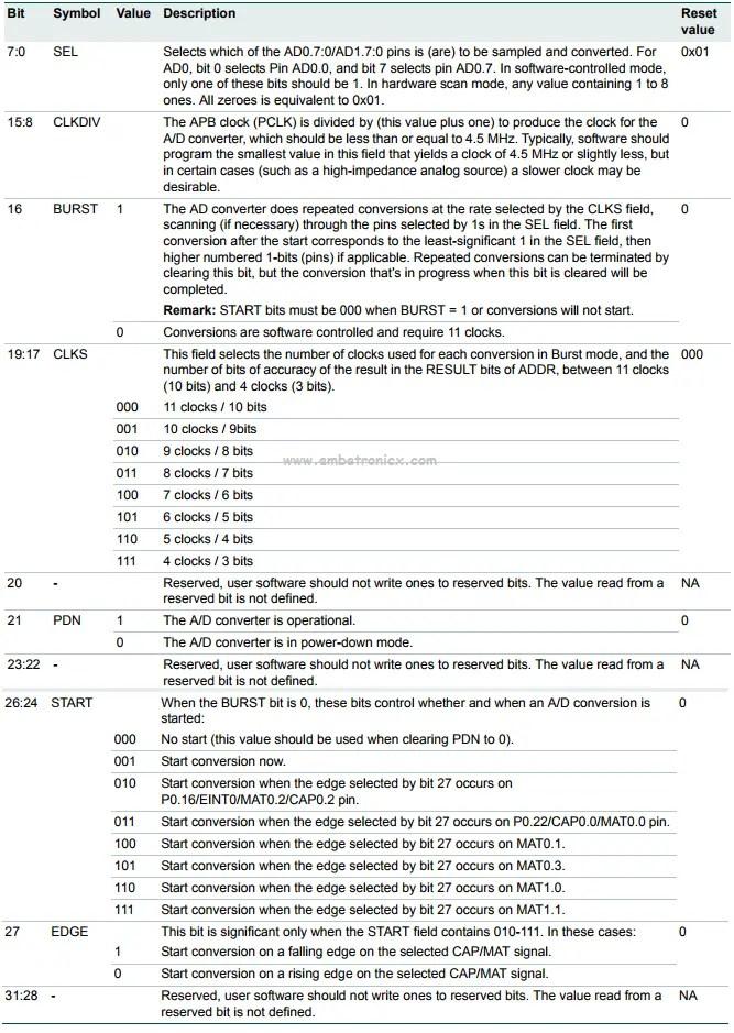 LPC2148 ADC Tutorial (Analog To Digital Convertor)   EmbeTronicX