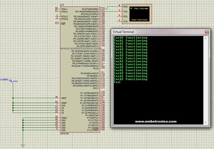 FreeRTOS Mutex Tutorial using LPC2148 | EmbeTronicX