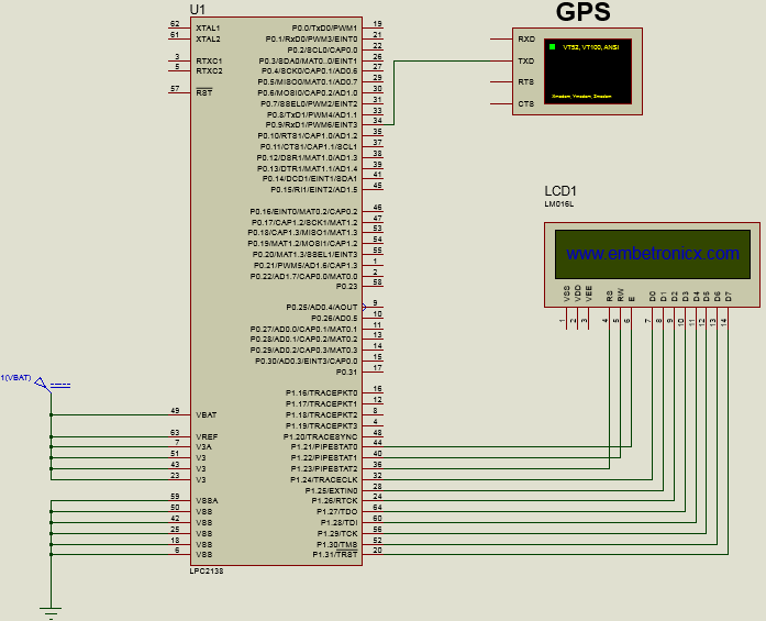GPS Interfacing with LPC2148 (Global Positioning System) | EmbeTronicX