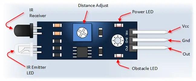 IR-Collision-Detection IR Sensor Interfacing with LPC2148