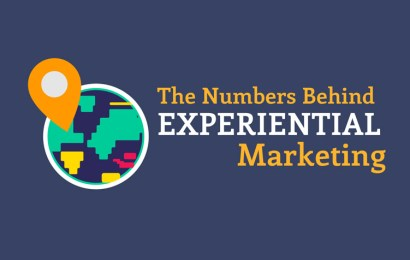 The Numbers behind Experiential Marketing