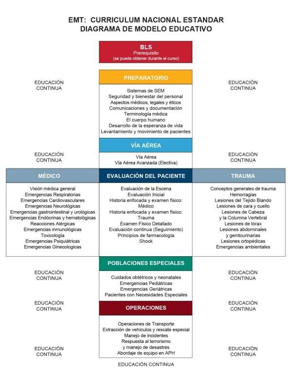 modelo educativo efr