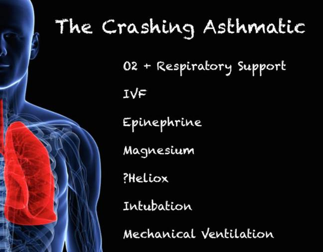 The Crashing Asthmatic