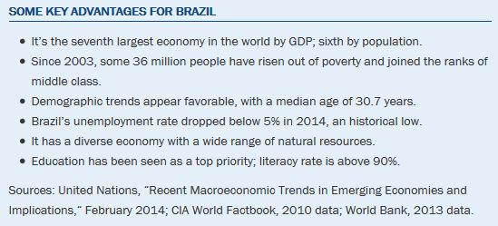 EmergingMarketSkeptic.com - Some Key Advantages for Brazil