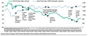 EmergingMarketSkeptic.com - Escalating Tensions Have Not Unsettled Korean Markets