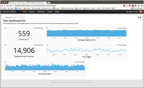 graylog photo