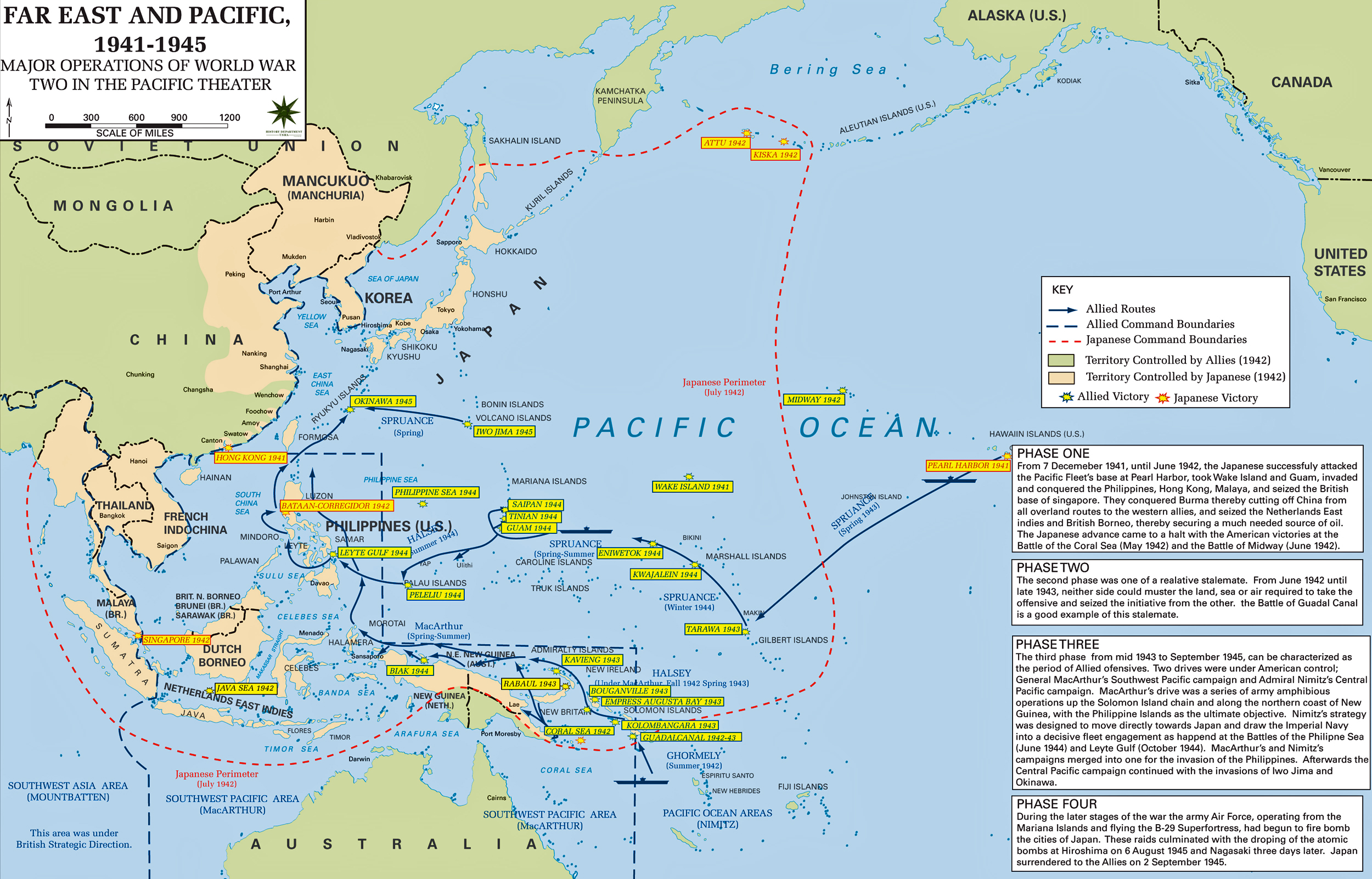 Asia In World War Ii