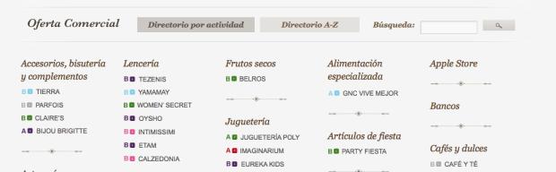Listado de tiendas PlazaNorte2
