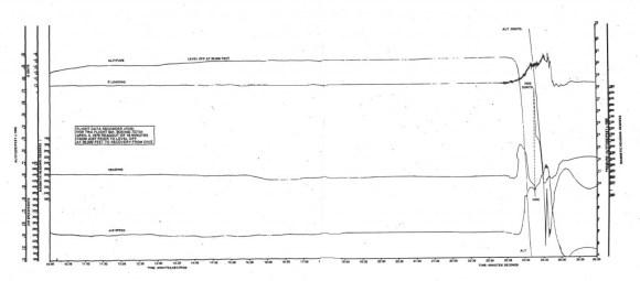 TWA-841-FDR-Readout-web